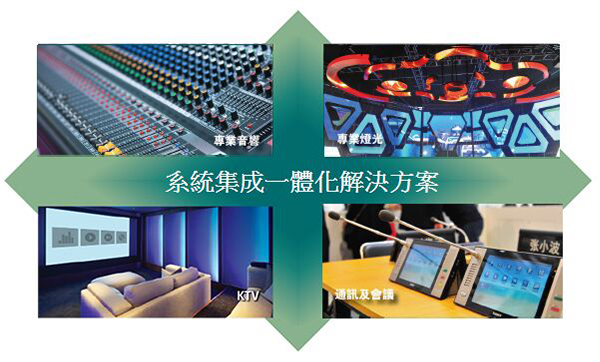 Explore the possibilities of technological convergence at Prolight + Sound Guangzhou